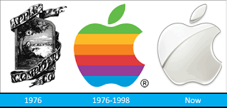 design de marcas Apple