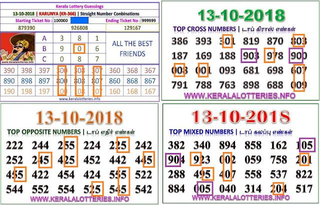 Karunya KR-366 Kerala lottery abc guessing by keralalotteries.info