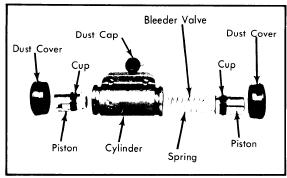 BMW 320i 530i 630Csi 1977 Brake Repair Guide Auto Motive