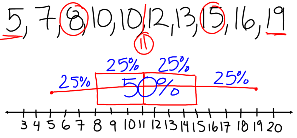 Make A Plot Diagram Online Make Graph Online ~ Elsavadorla