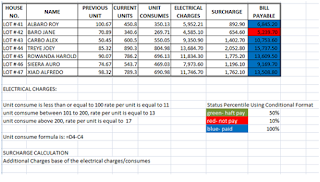 How To Calculate Electrical Bills Using Excel 2007