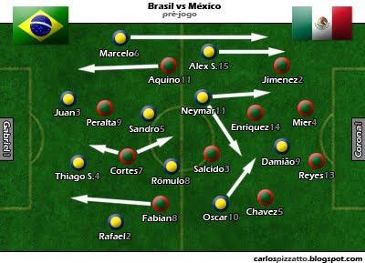brasil%2Bvs%2Bm%25C3%25A9xico.jpg