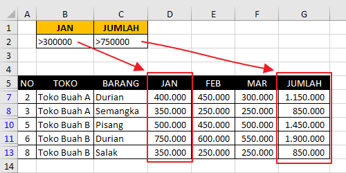 Logika AND Advanced Filter Excel