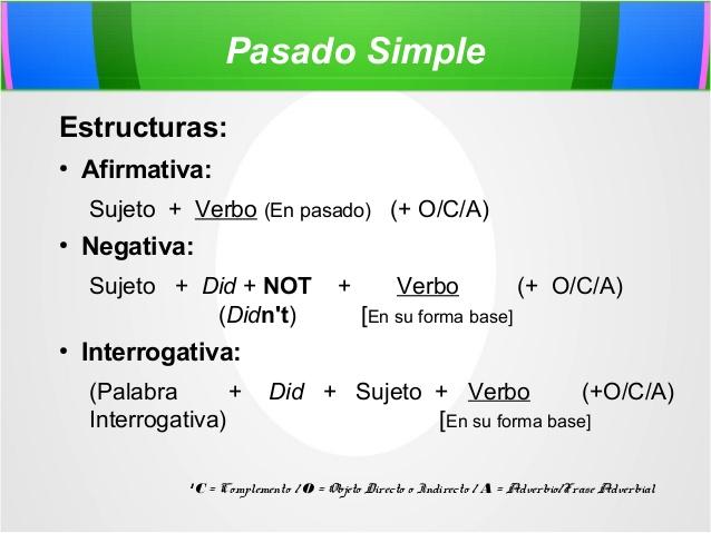 Estructura Gramatical Del Pasado Simple En Forma ...