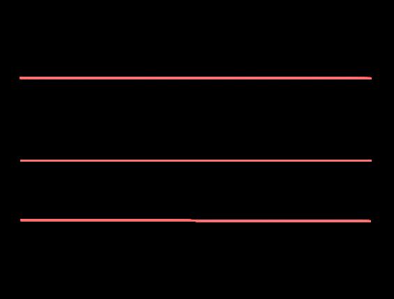 monogramming rules etiquette