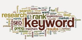 Posicionamiento en Buscadores: Como buscar las mejores palabras clave