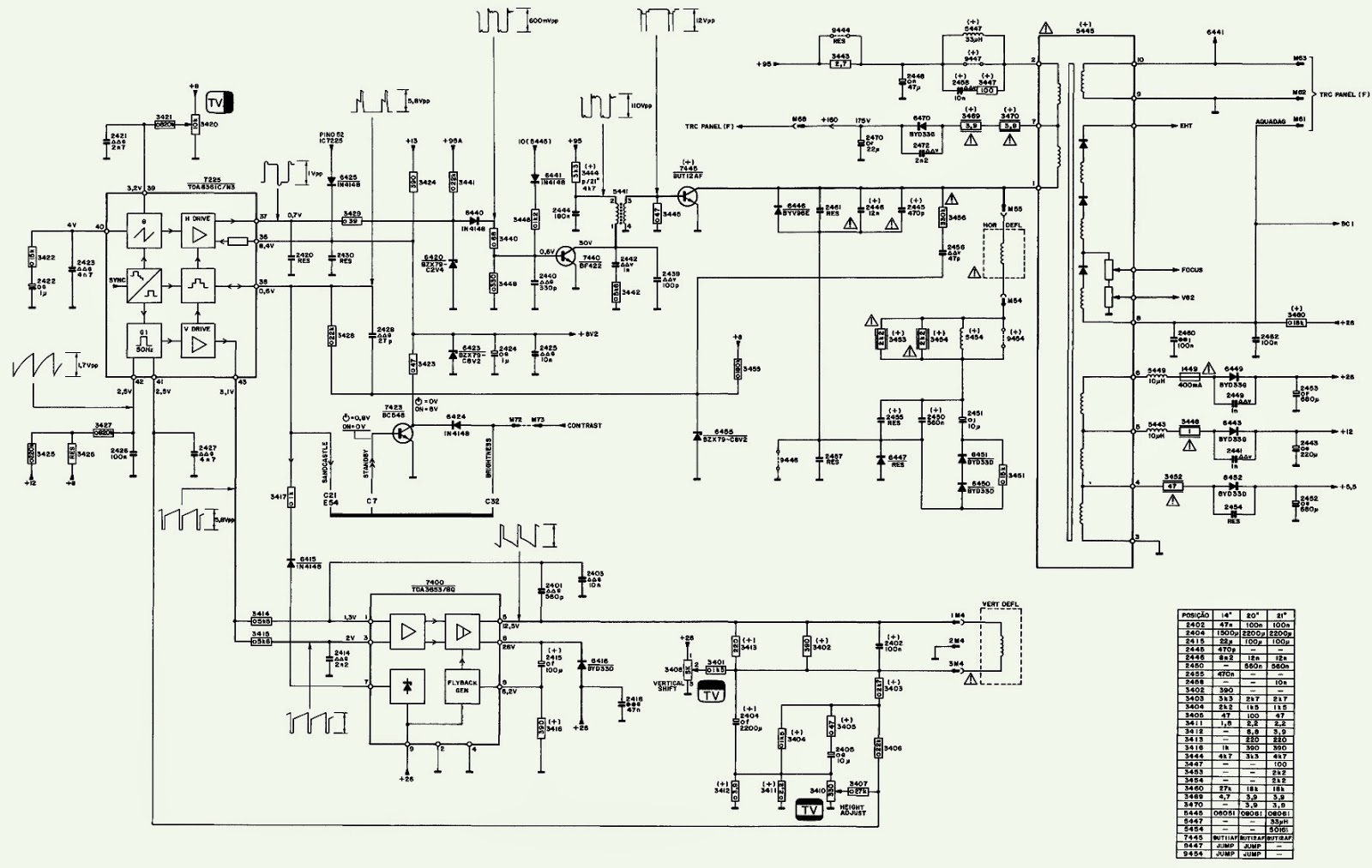 PHILIPS 20 inch CRT TV  Anubis Chassis  CIRCUIT DIAGRAM