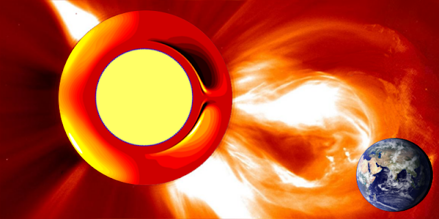 The Sun's activity controls our space environment.  Dark magnetic spots on the Sun known as sunspots sometimes release vast magnetic storms that can cripple satellite and wreak havoc with our space-reliant technologies. Bhowmik and Nandy have used computer simulations of the Sun's magnetic fields (left of above image) to predict the future sunspot activity levels expected over the next decade. The prediction would be useful for planning satellite launches, estimating satellite mission lifetimes, the probability of solar storm damage and the Sun's influence on global climate over the next decade.
