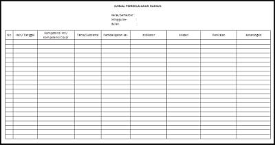 Agenda Harian Guru Mata Pelajaran SMP, SMA Kurikulum 2013