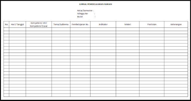 Format Agenda Harian Guru Kelas SD/MI Kurikulum 2013