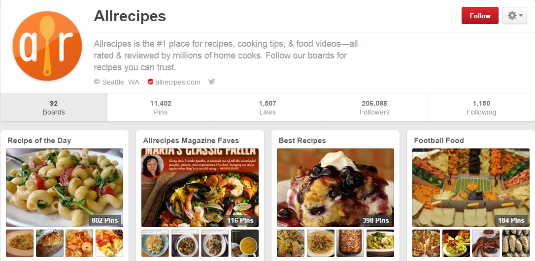 Sample profile - Allrecipes