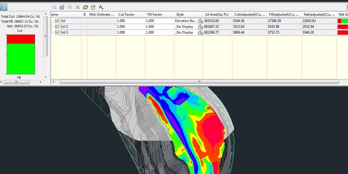 AutoCAD Civil 3D 2011 Program Price