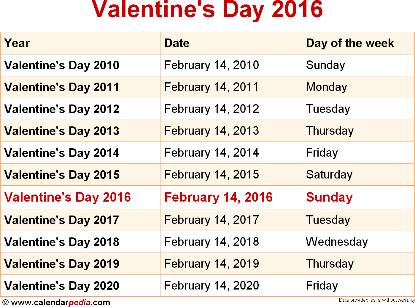 Valentine Week List Of 2016 - Complete Date Sheet