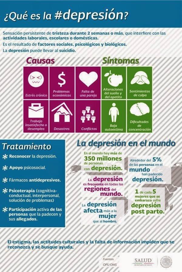 Psicologos peru depresion causas sintomas y solucion - Consejos para superar la depresion ...