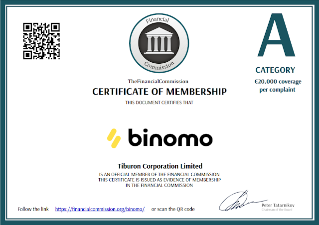 Binomo - The Financial Commission