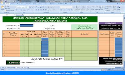 Simulasi Ujian Nasional