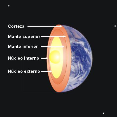 Biogeo 4º Eso Septiembre 2011