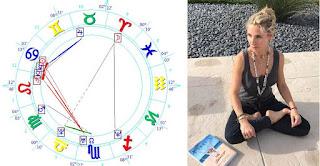 Wiki Elsa Pataky birth chart horoscope and personality traits