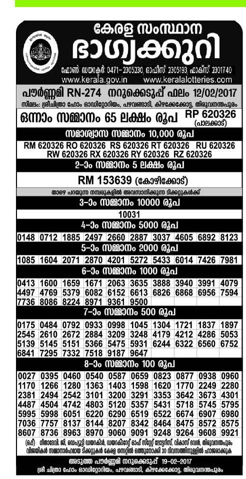 Kerala Lottery result 12-2-2017