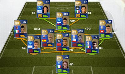 Team 13 Serie