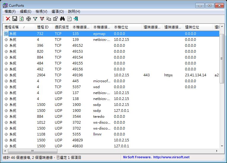 檢查 Com Port 使用中狀況 (佔用):CurrPorts Portable 免安裝版