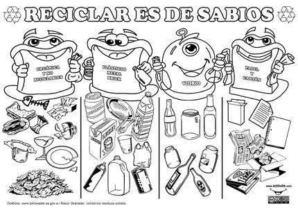 Dibujos Para Colorear De Basura Organica E Inorganica Imagui