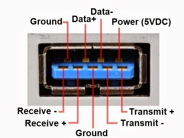 Распиновка USB-разъемов типа 3.0