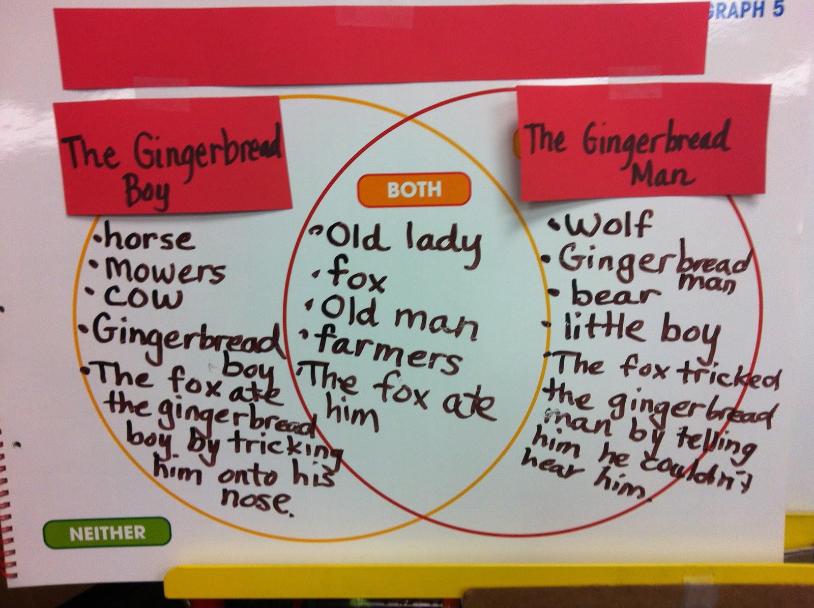 Little Miss Hood S Adventures In Kindergarten Gingerbread