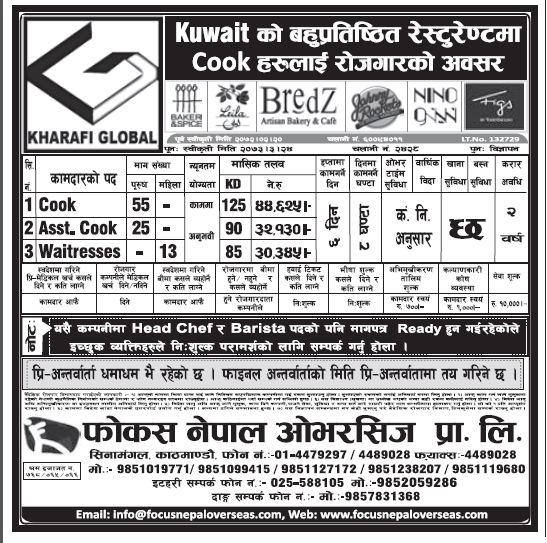 Jobs in Kuwait for Nepali, Salary up to Rs 44,625