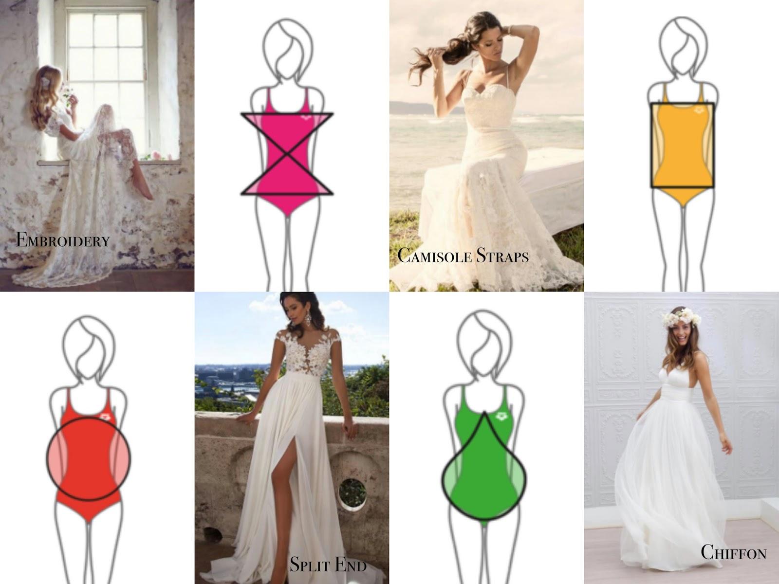 Wedding Dresses By Body Shape 57 Good Beach Wedding Dresses