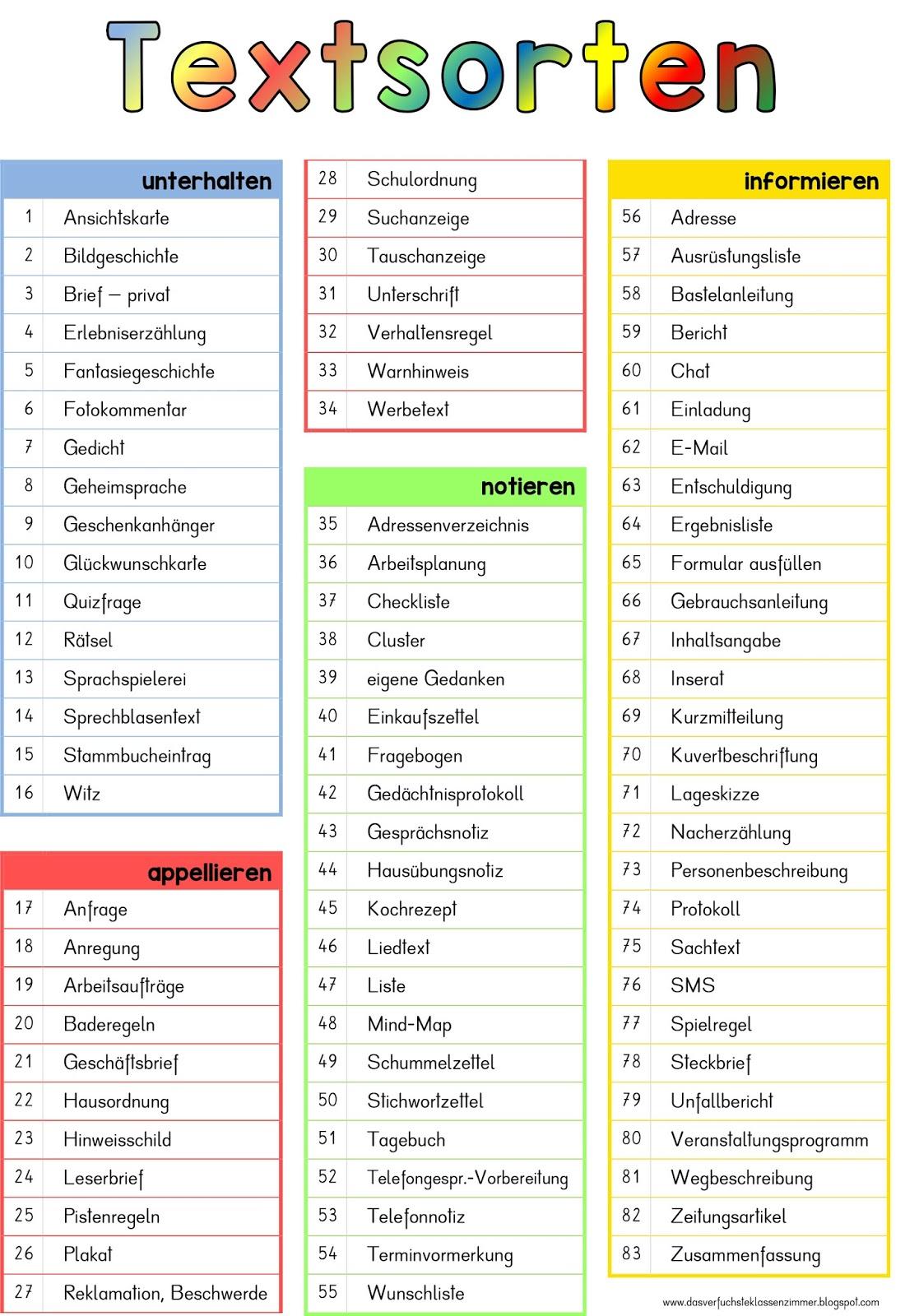 Verfassen Von Texten Textsorten Liste Das Verfuchste Klassenzimmer