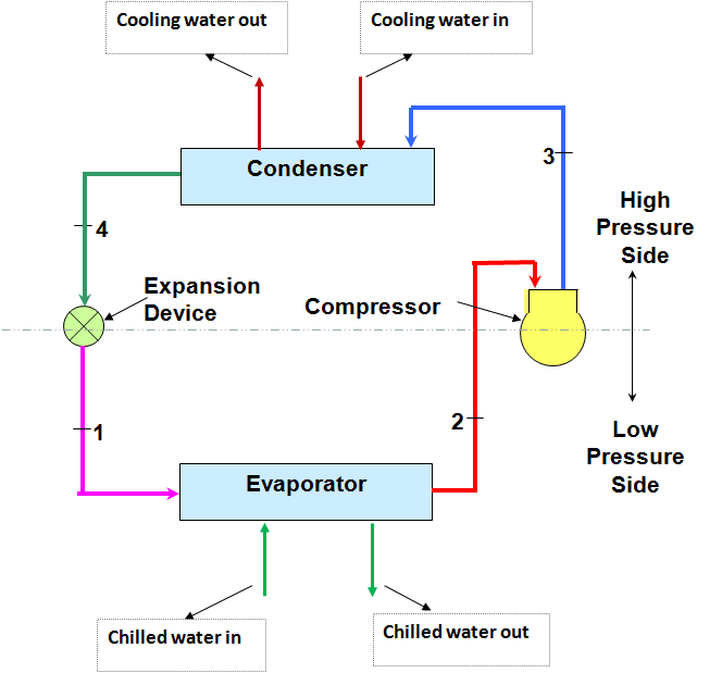 Water Chiller Schematic - Schematics Online on