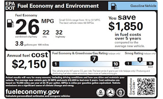 picture of a fuel economy sticker from a new car.