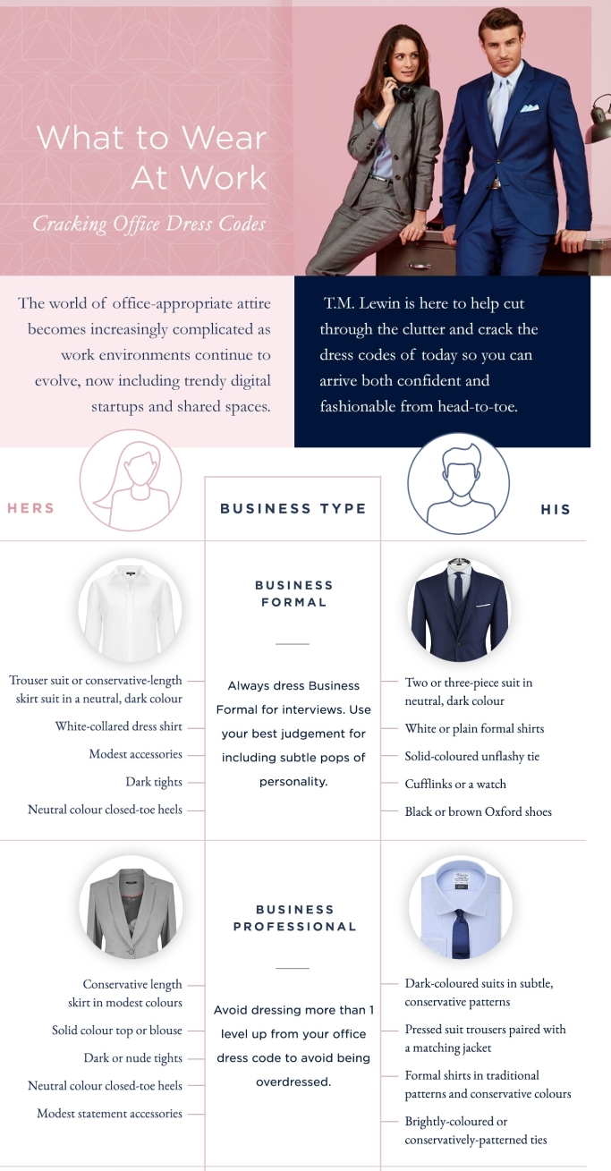 What to wear at work guidelines