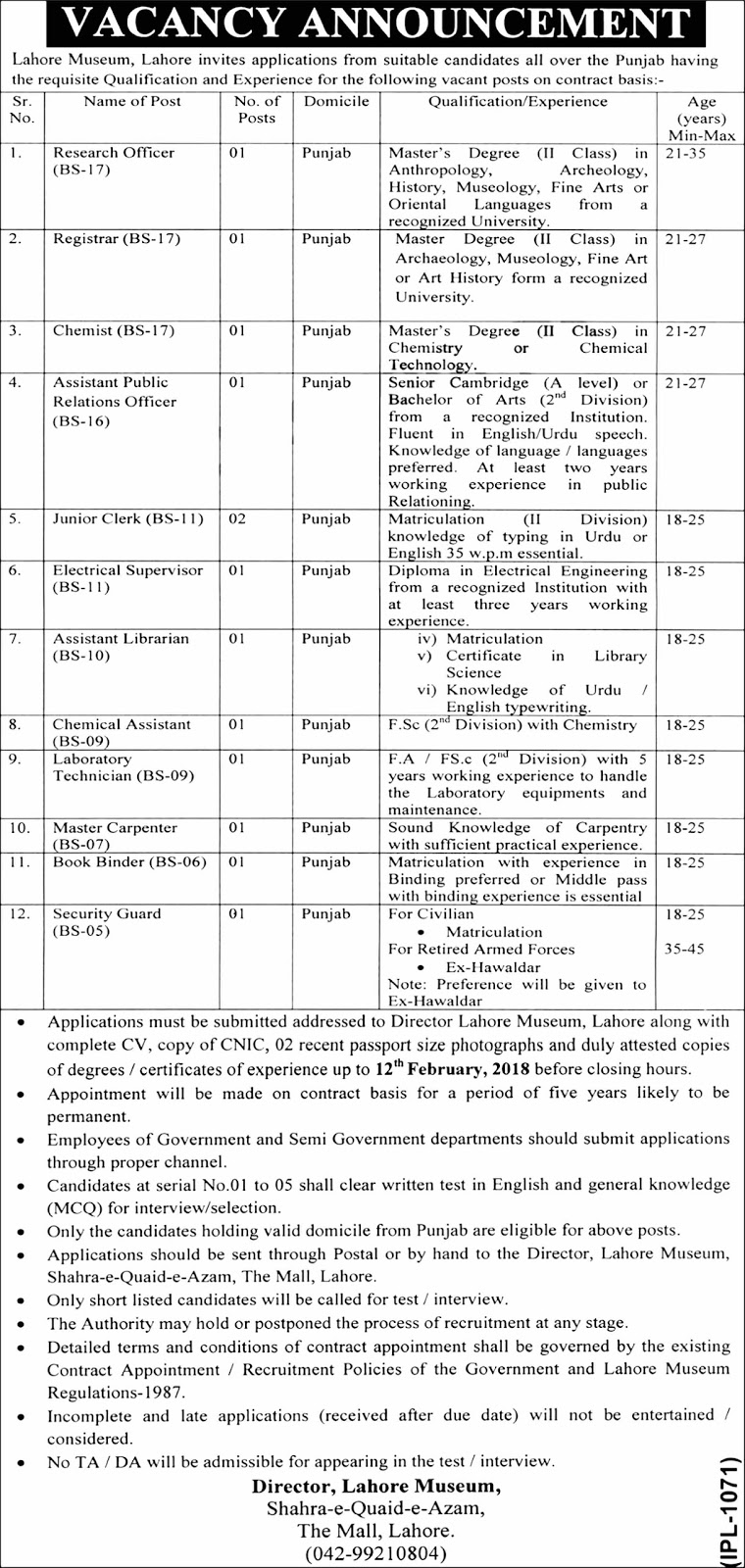 Jobs In Lahore Museum by Govt Of Punjab January 2018