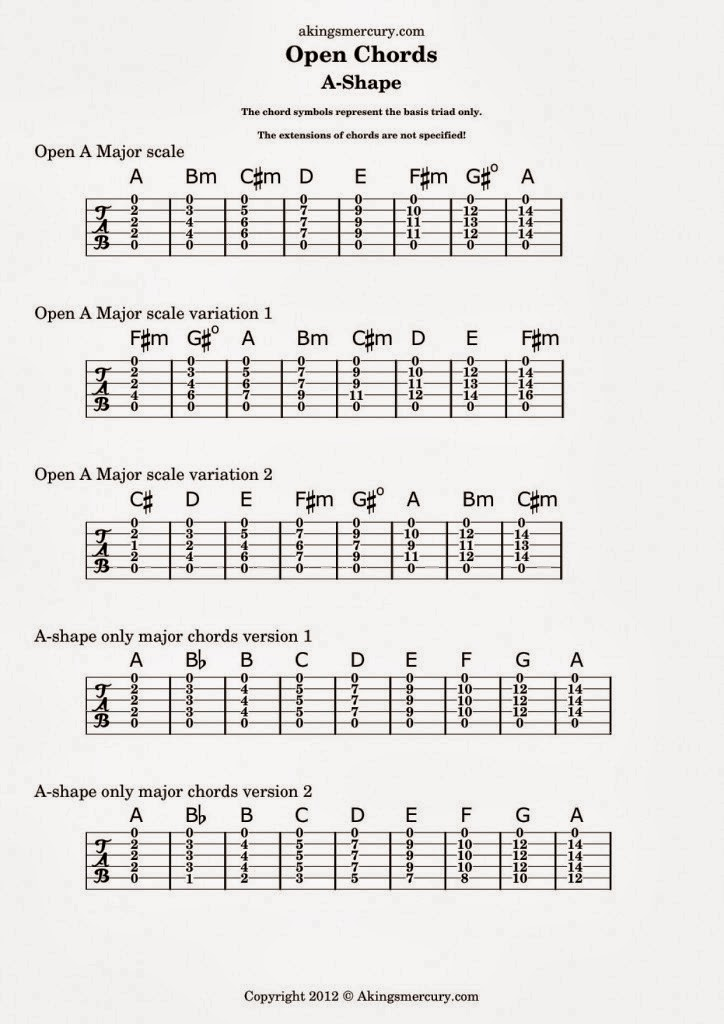 Guitar Chords February 2014