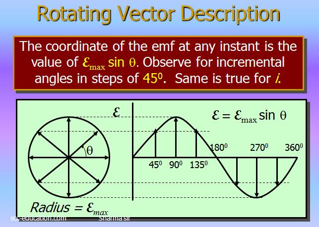 A C circuits,Alternate currents,