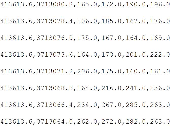 QGIS, remote sensing, Matlab, ENVI, Python, eCognition