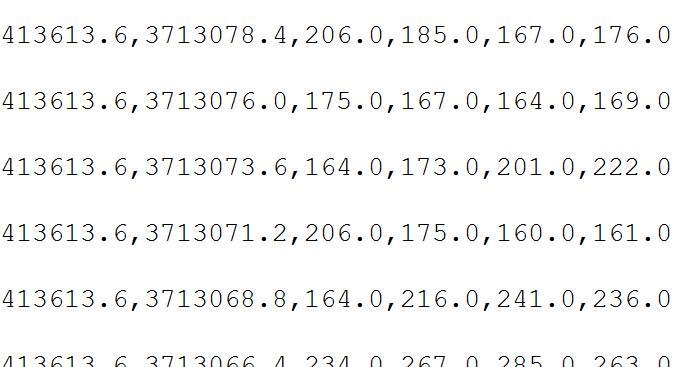 QGIS, remote sensing, Matlab, ENVI, Python, eCognition: Python