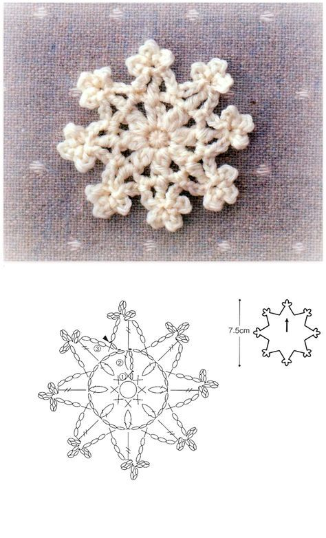 Adornos Navideños a Crochet / Patrones | Crochet y Dos agujas ...