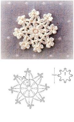 patrones-estrella