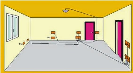 Impianto elettrico di un appartamento medio impianto elettrico camera da letto - Impianto elettrico in bagno ...