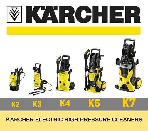 Karcher K2 - K7 Electric Pressure Washer