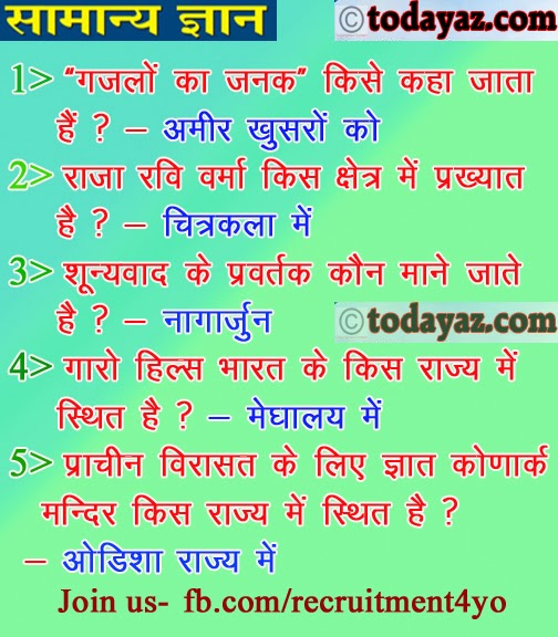 General Knowledge In Hindi Related Keywords & Suggestions