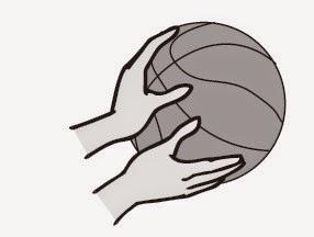 Teknik Dasar Bola basket Cara Melempar (Passing) dan Melempar Bola dengan Dua Tangan di Depan Dada (Chest Pass)