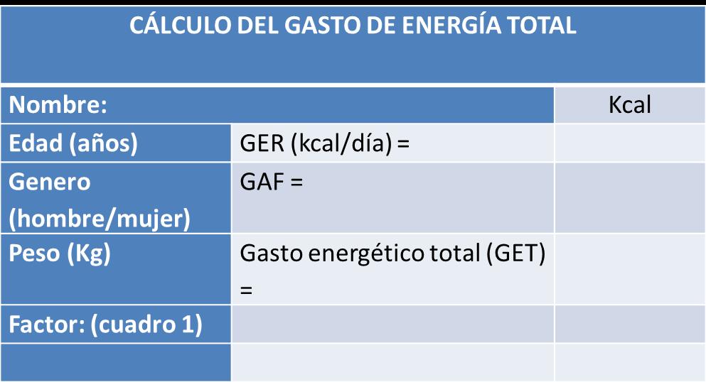 Que es gasto energetico