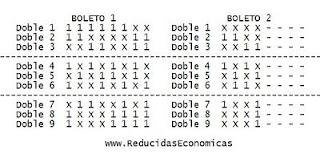 Quiniela Reducida de 9 Dobles al 12 por 12 Apuestas