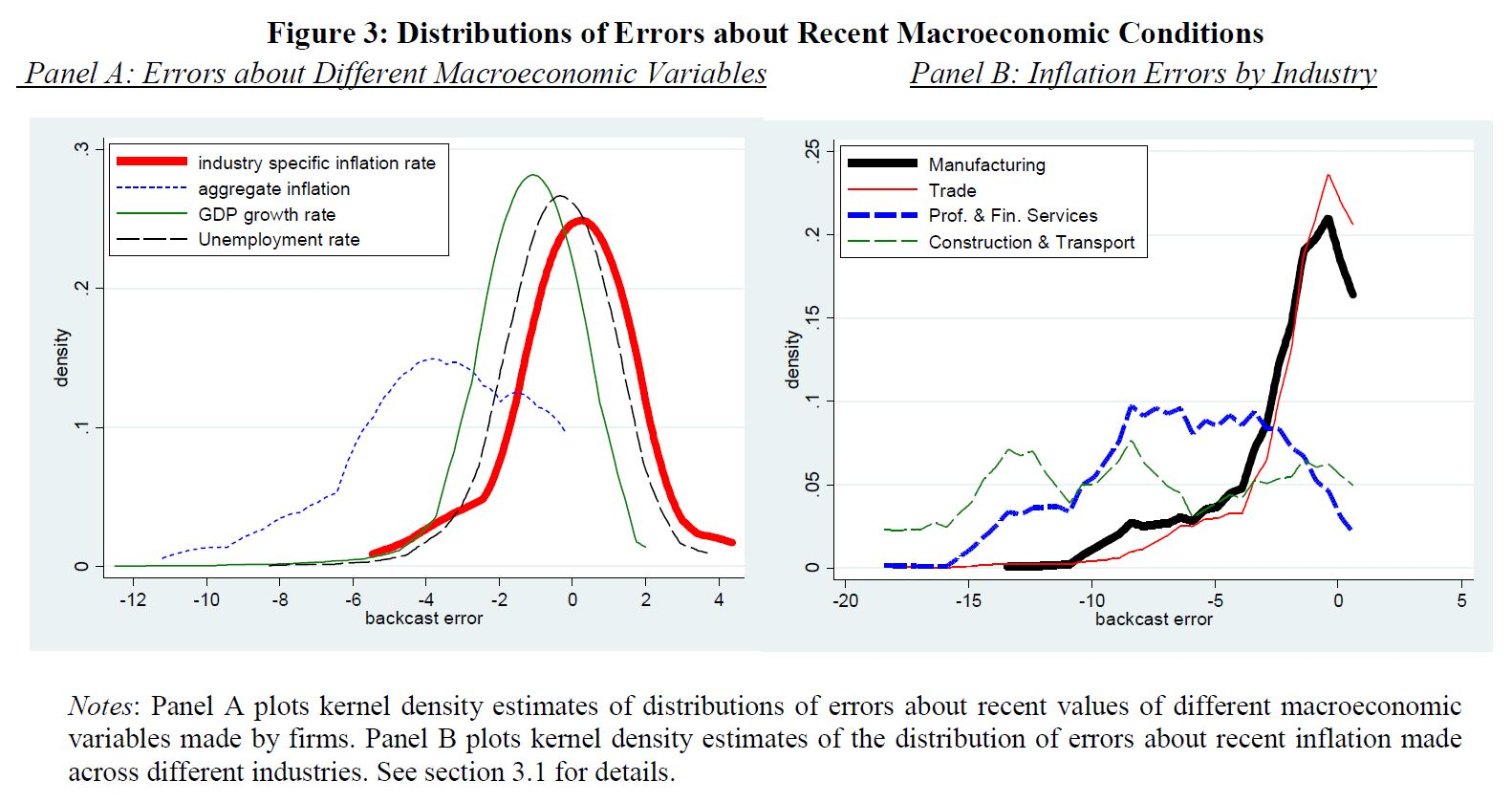 Online research papers - economics