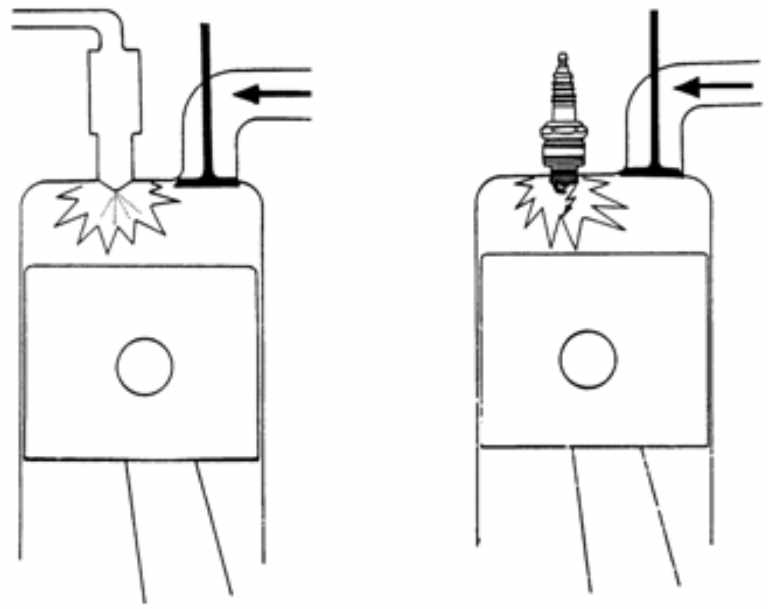 Basic Automotive Electrical Ignition:Insurance Car Service