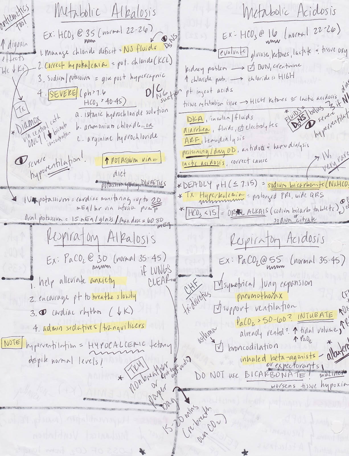 Cheat Sheets Nurses And Nursing Students